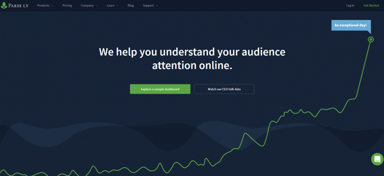 parsely-content-marketing-tool